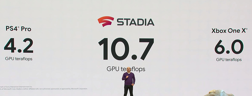Google Stadia changes the Game